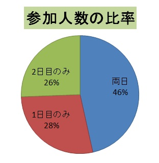 fujiwara2012_04.jpg