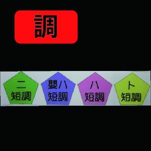 サイコロシール日本語音名(マイナー)