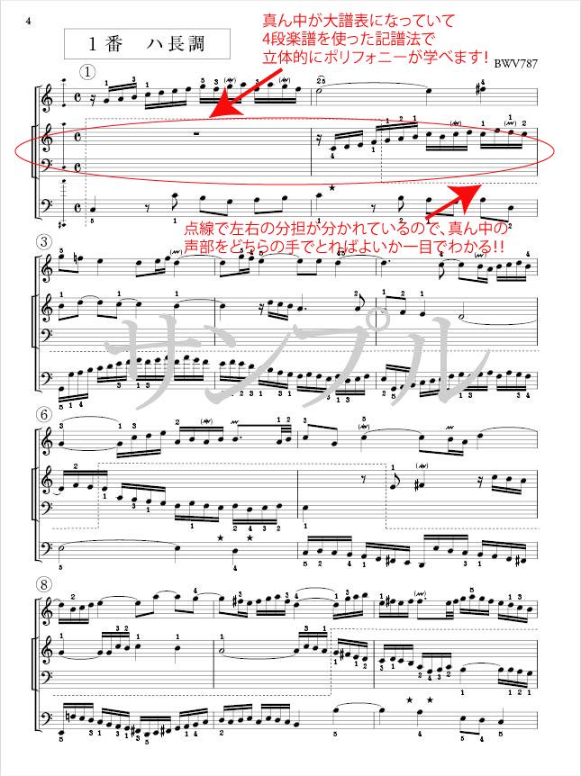 合奏譜によるJ.S.BACHシンフォニア